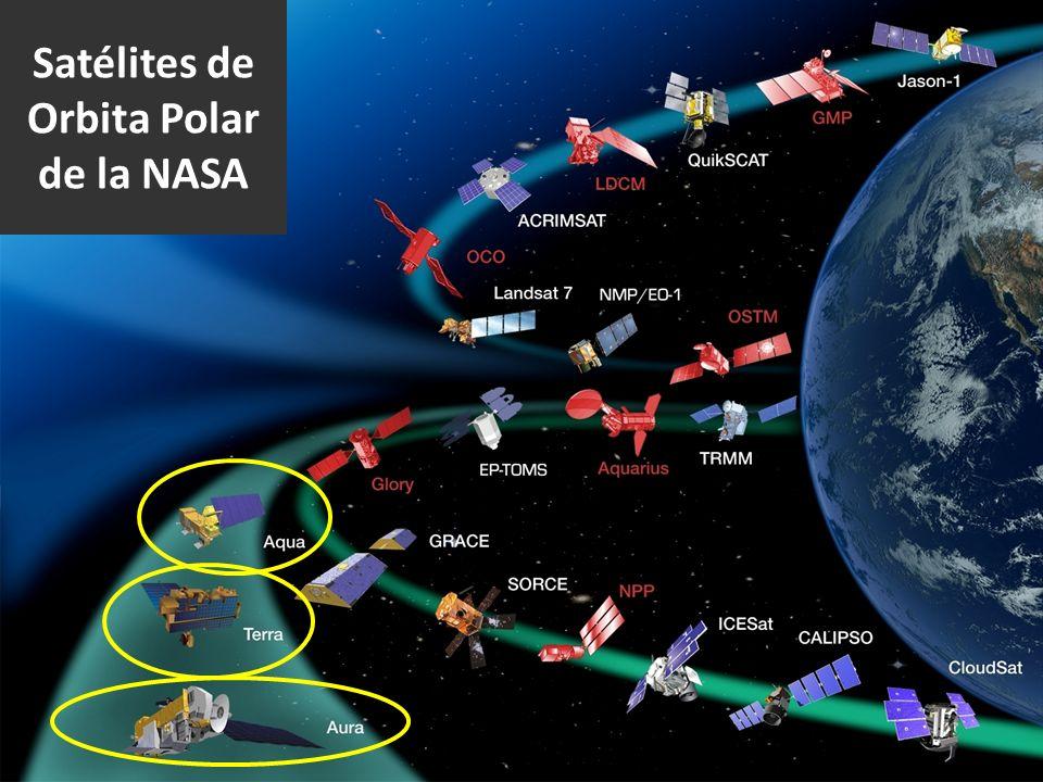 Satélites de Orbita Polar de la NASA