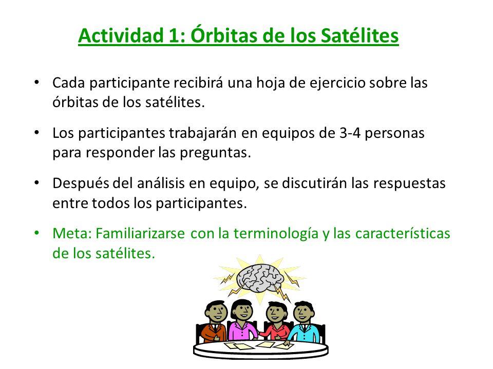 Actividad 1: Órbitas de los Satélites