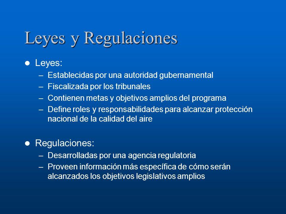 Leyes y Regulaciones Leyes: Regulaciones: