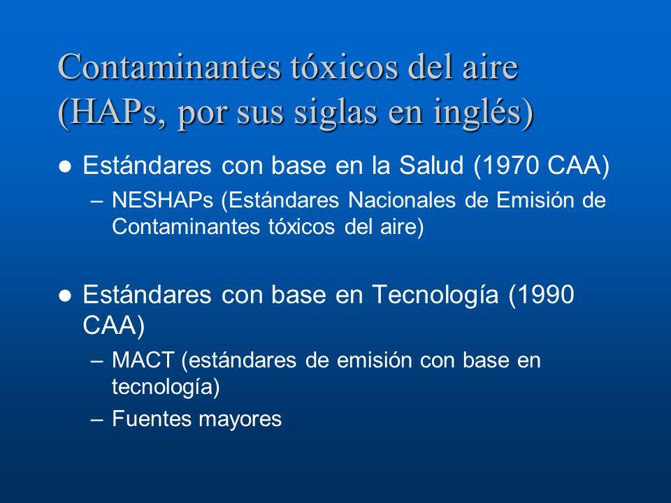 Contaminantes tóxicos del aire (HAPs, por sus siglas en inglés)