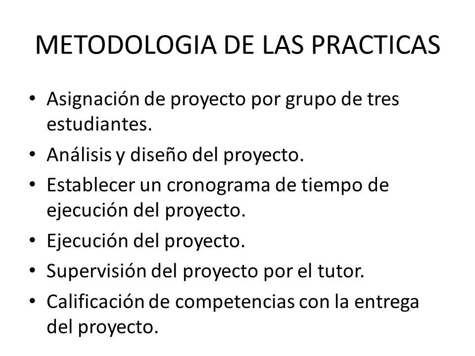 METODOLOGIA DE LAS PRACTICAS