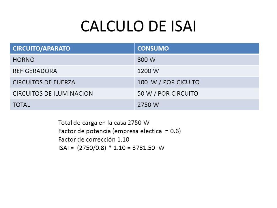 CALCULO DE ISAI CIRCUITO/APARATO CONSUMO HORNO 800 W REFIGERADORA