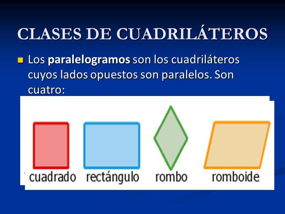 CLASES DE CUADRILÁTEROS
