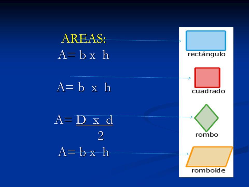 AREAS: A= b x h A= b x h A= D x d 2 A= b x h