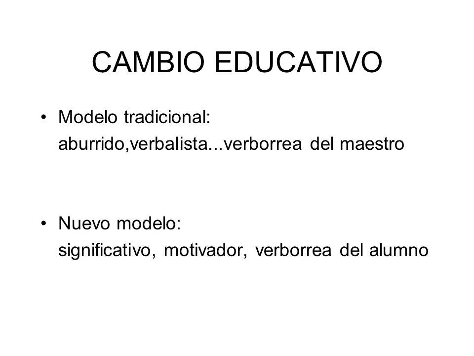 CAMBIO EDUCATIVO Modelo tradicional:
