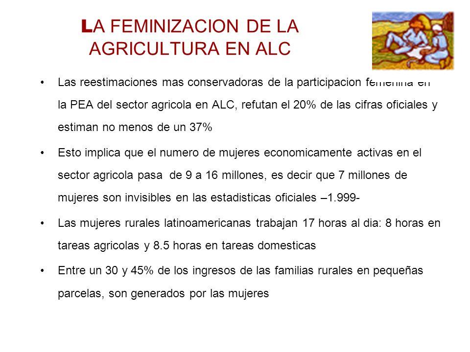 LA FEMINIZACION DE LA AGRICULTURA EN ALC