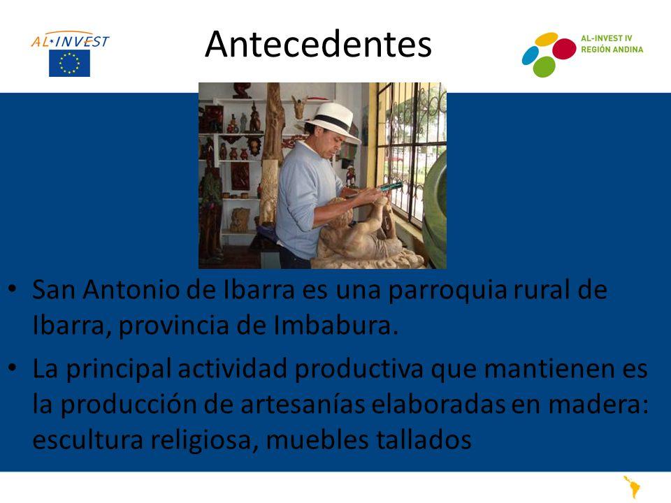 Antecedentes San Antonio de Ibarra es una parroquia rural de Ibarra, provincia de Imbabura.