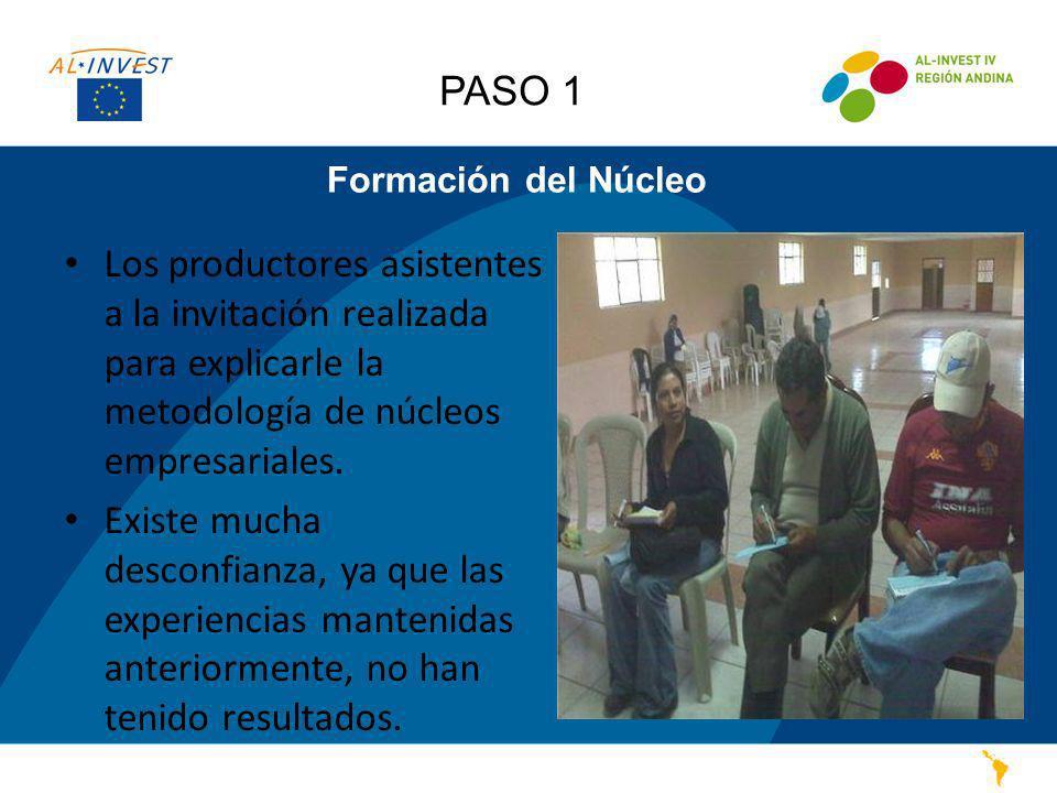 PASO 1 Formación del Núcleo. Los productores asistentes a la invitación realizada para explicarle la metodología de núcleos empresariales.