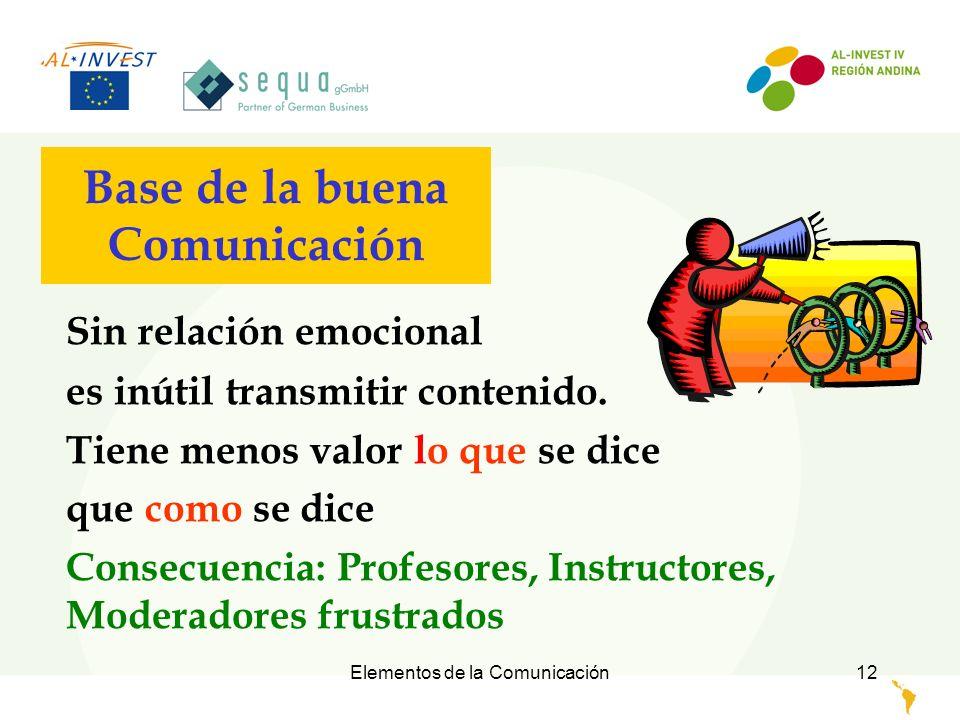 Base de la buena Comunicación