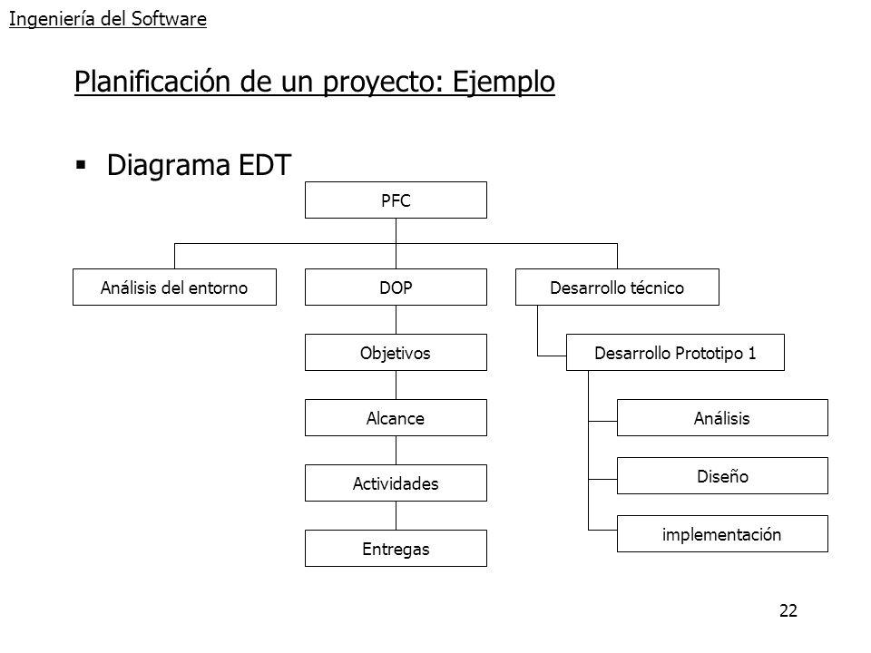 ingeniería del software - ppt descargar