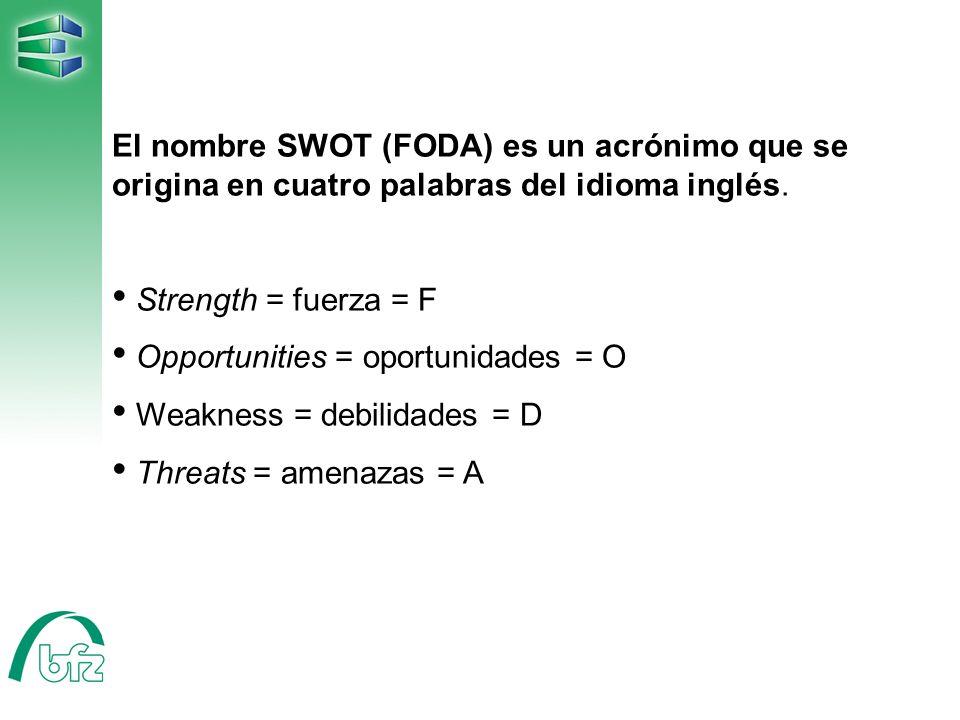 El nombre SWOT (FODA) es un acrónimo que se origina en cuatro palabras del idioma inglés.