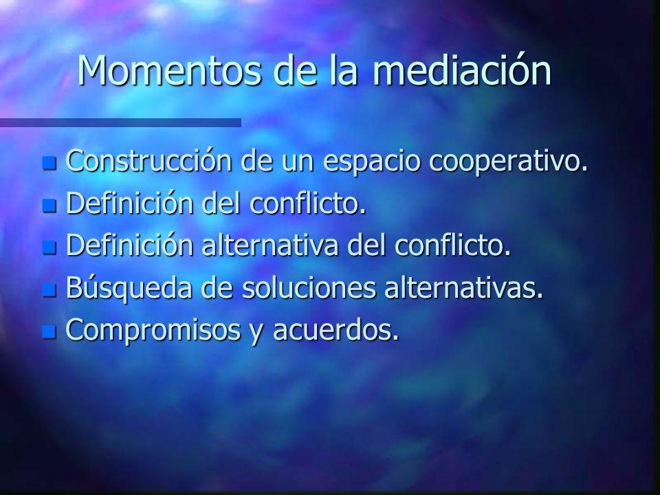 Momentos de la mediación