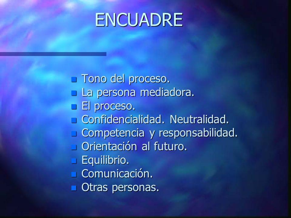 ENCUADRE Tono del proceso. La persona mediadora. El proceso.