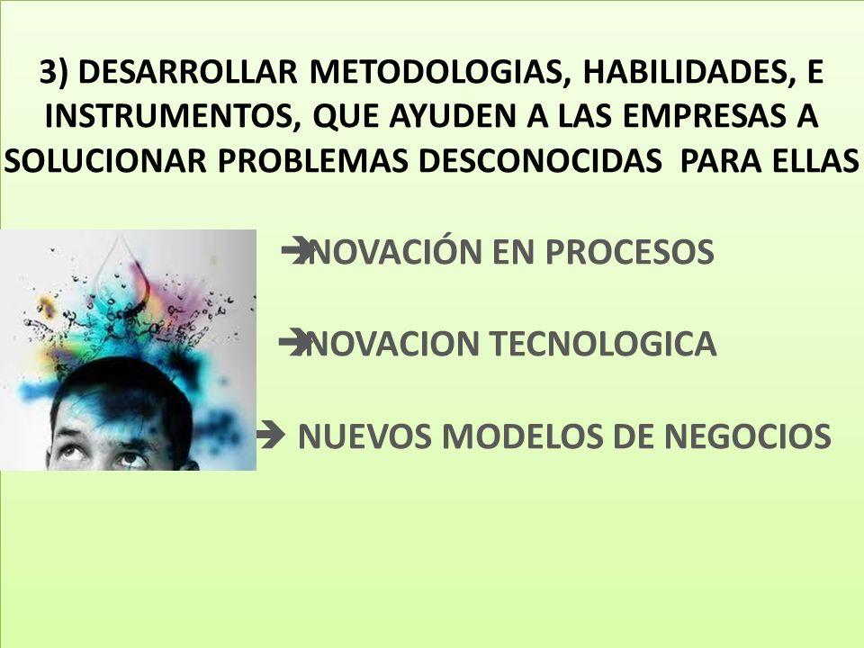 INOVACION TECNOLOGICA  NUEVOS MODELOS DE NEGOCIOS