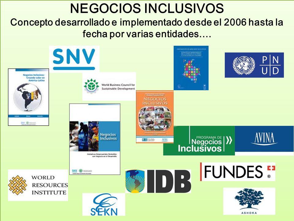 NEGOCIOS INCLUSIVOS Concepto desarrollado e implementado desde el 2006 hasta la fecha por varias entidades….