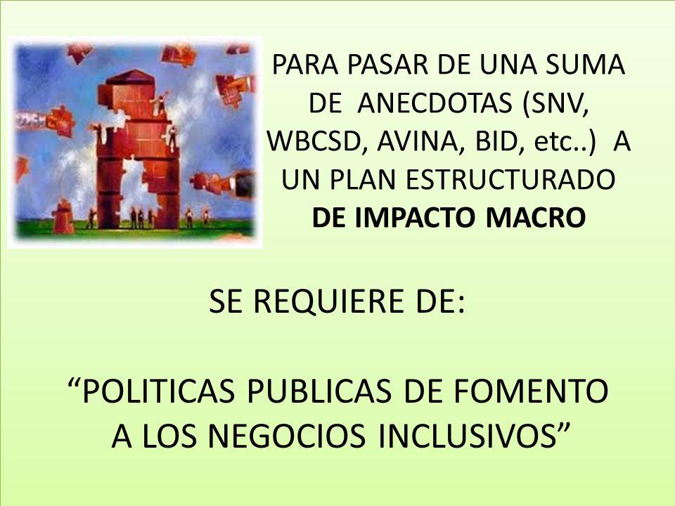 SE REQUIERE DE: POLITICAS PUBLICAS DE FOMENTO