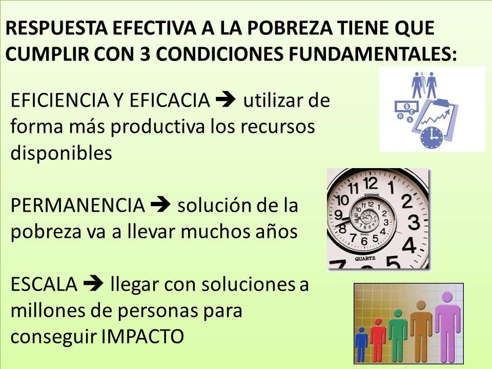 PERMANENCIA  solución de la pobreza va a llevar muchos años