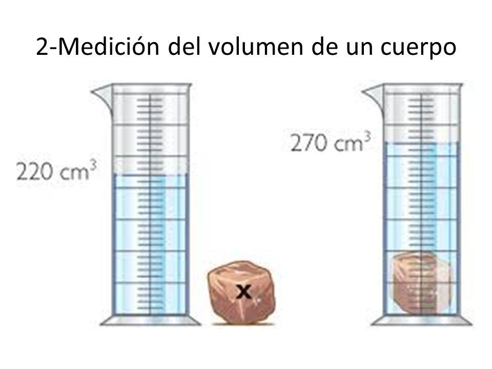 DENSIDAD D = MASA / VOLUMEN