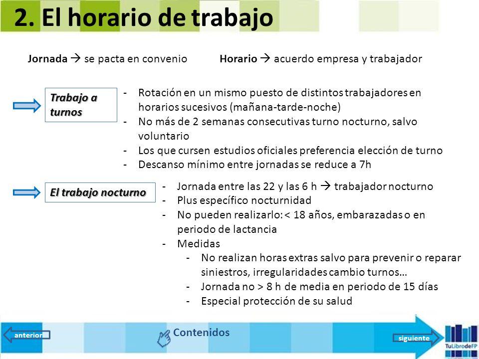 Unidad 3 la jornada de trabajo ppt video online descargar for Horario oficina de empleo