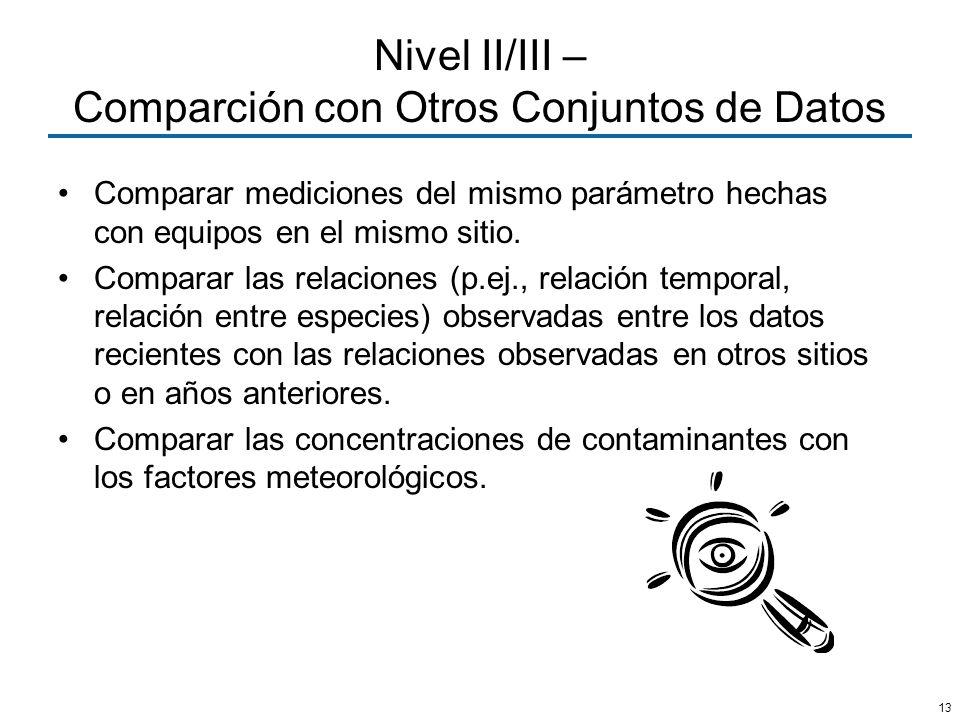 Nivel II/III – Comparción con Otros Conjuntos de Datos