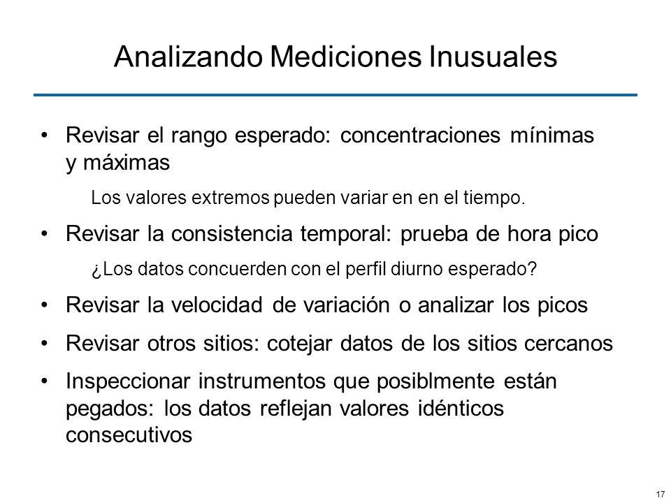 Analizando Mediciones Inusuales
