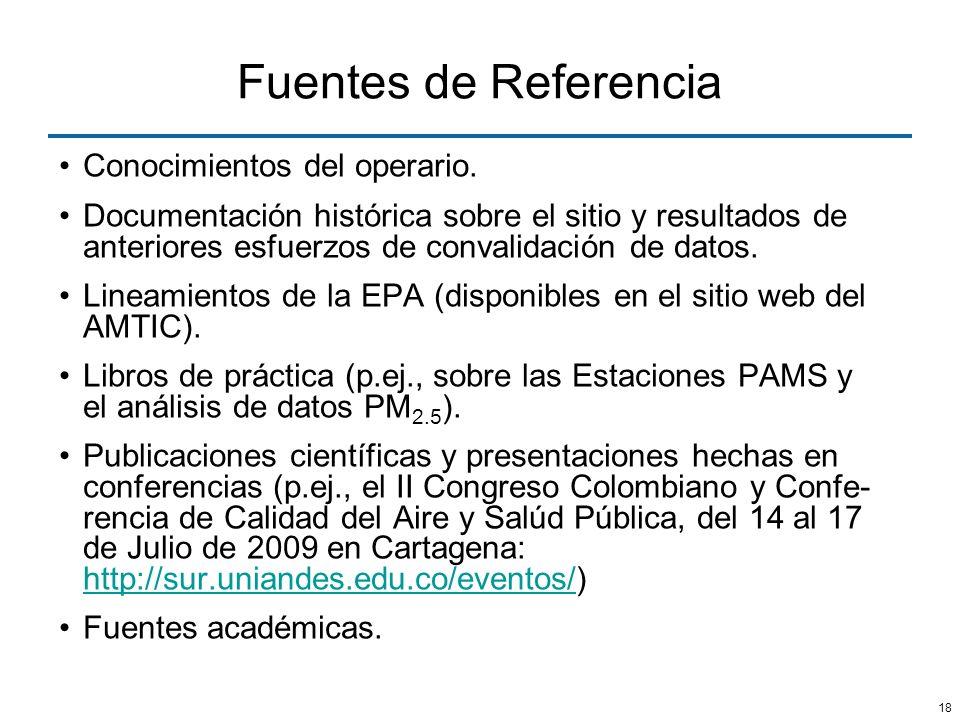 Fuentes de Referencia Conocimientos del operario.