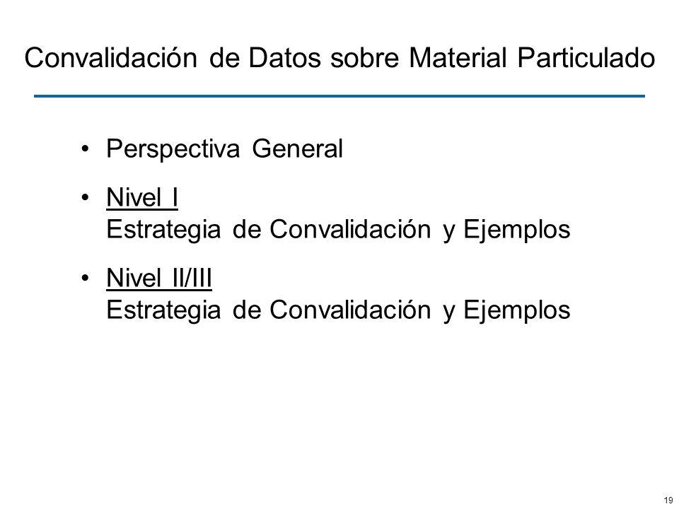 Convalidación de Datos sobre Material Particulado