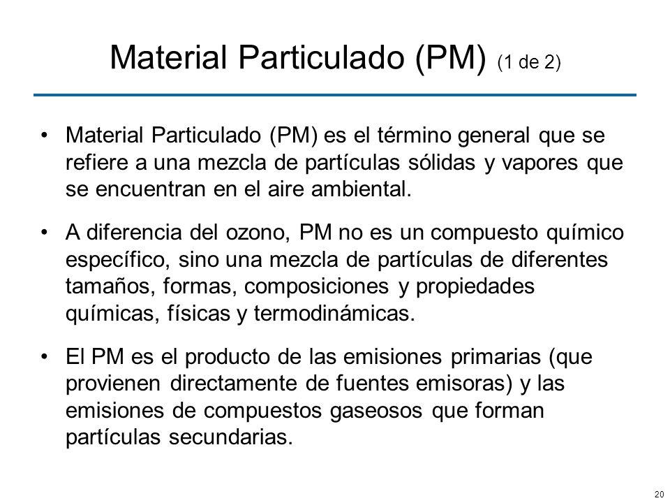 Material Particulado (PM) (1 de 2)