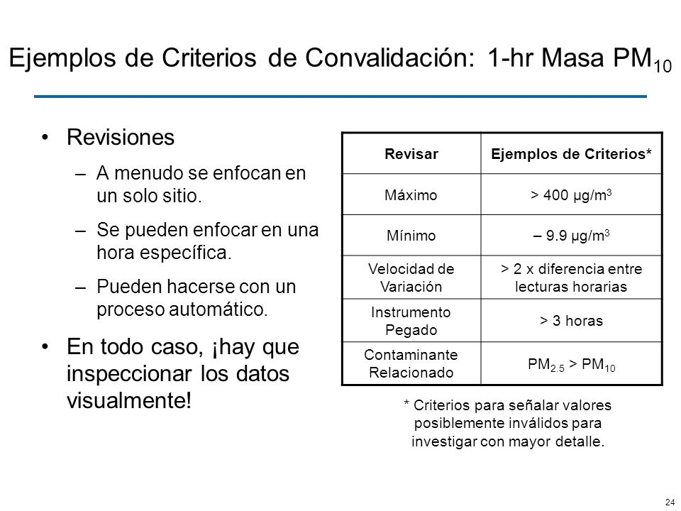 Ejemplos de Criterios de Convalidación: 1-hr Masa PM10