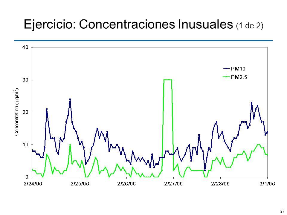 Ejercicio: Concentraciones Inusuales (1 de 2)