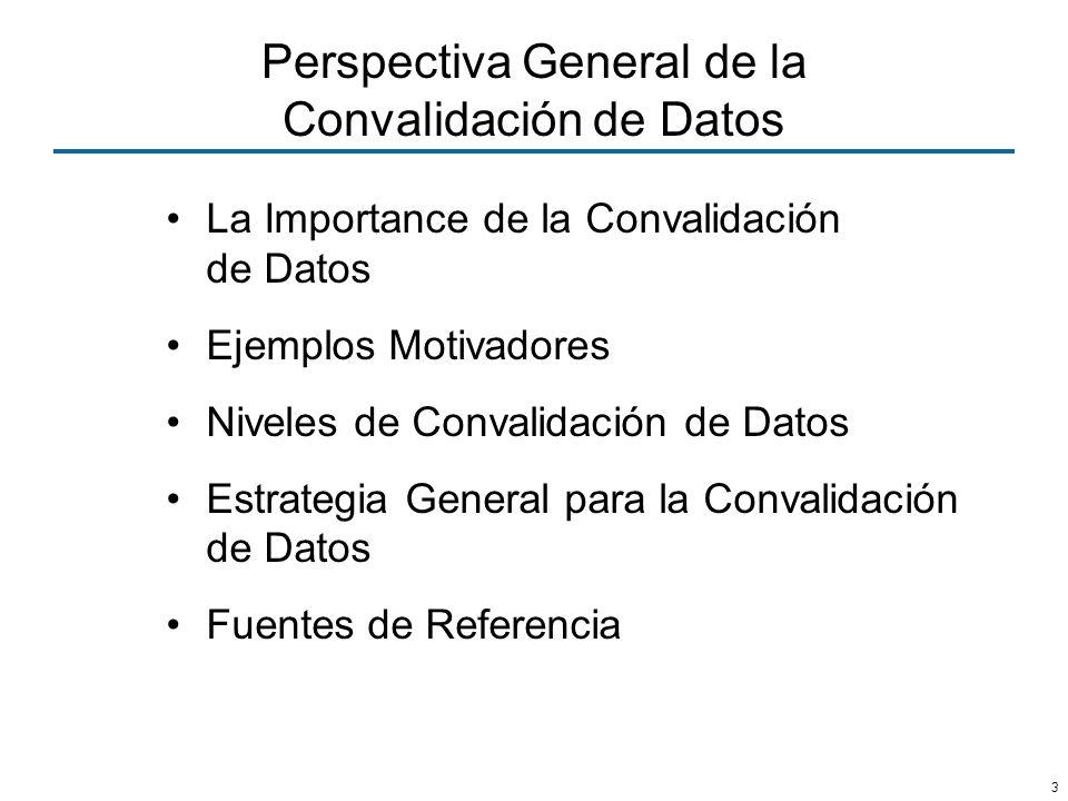 Perspectiva General de la Convalidación de Datos