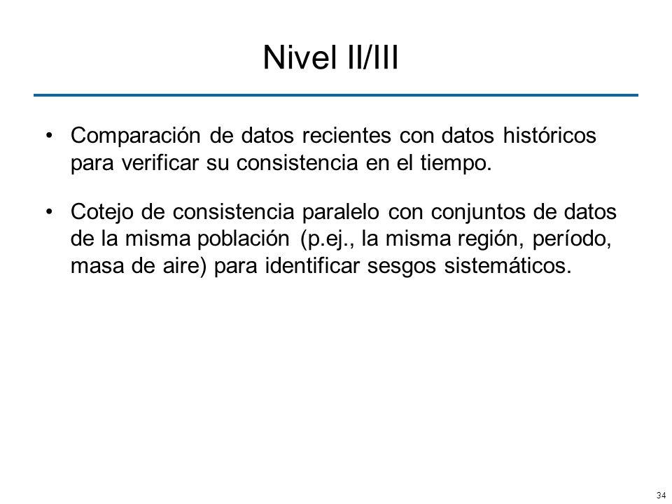 Nivel II/III Comparación de datos recientes con datos históricos para verificar su consistencia en el tiempo.