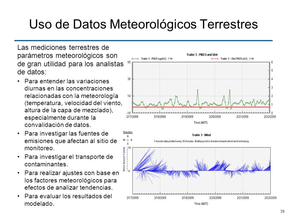 Uso de Datos Meteorológicos Terrestres
