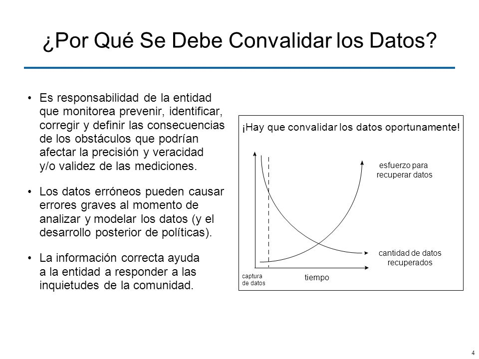 ¿Por Qué Se Debe Convalidar los Datos