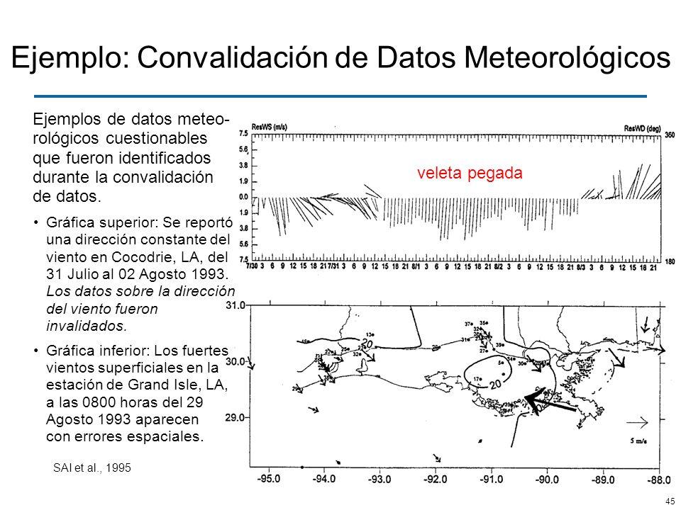 Ejemplo: Convalidación de Datos Meteorológicos