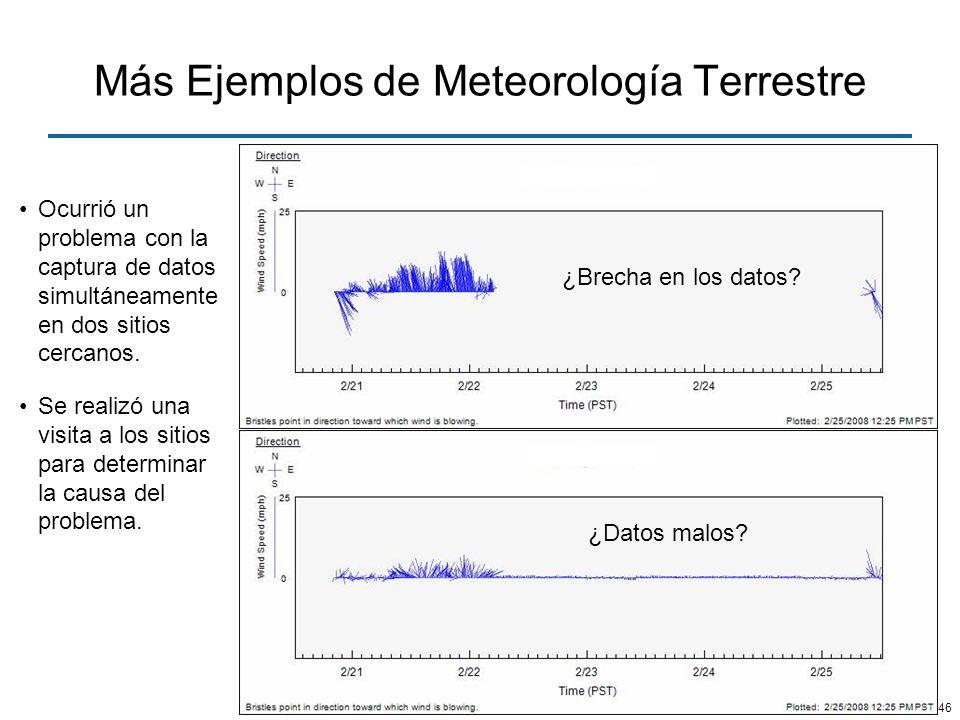 Más Ejemplos de Meteorología Terrestre