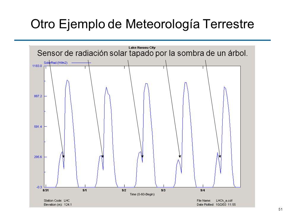 Otro Ejemplo de Meteorología Terrestre