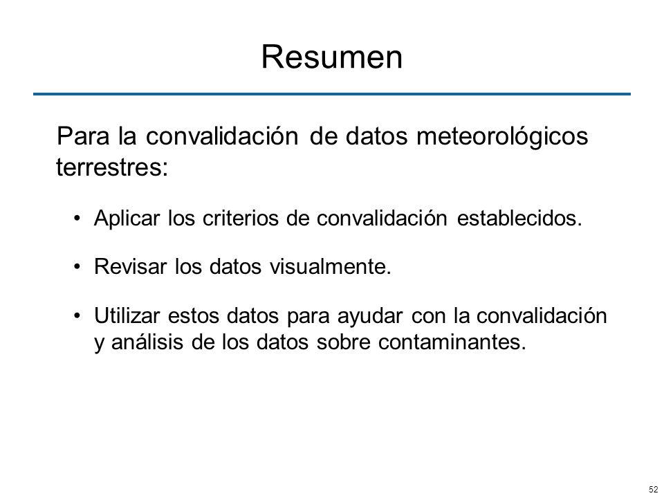 Resumen Para la convalidación de datos meteorológicos terrestres: