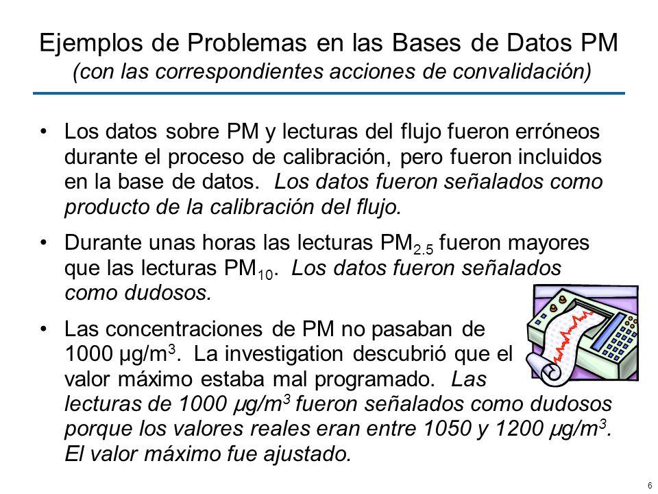 Ejemplos de Problemas en las Bases de Datos PM (con las correspondientes acciones de convalidación)