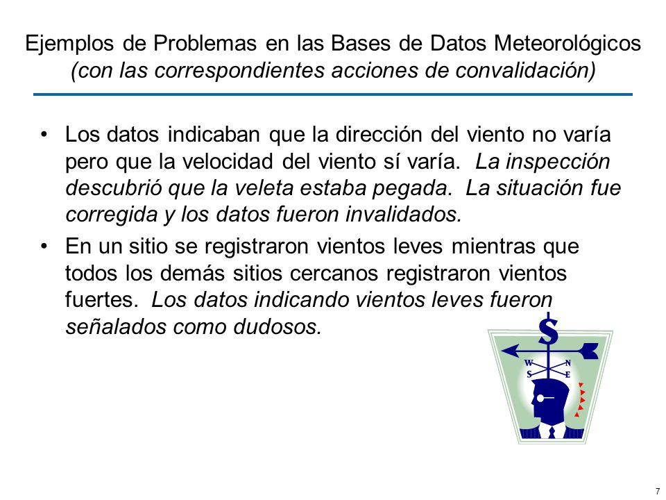 Ejemplos de Problemas en las Bases de Datos Meteorológicos (con las correspondientes acciones de convalidación)
