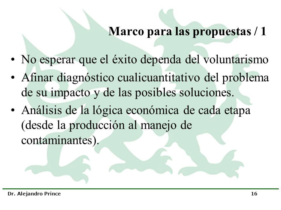 Marco para las propuestas / 1