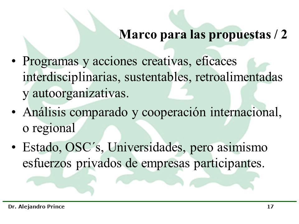 Marco para las propuestas / 2