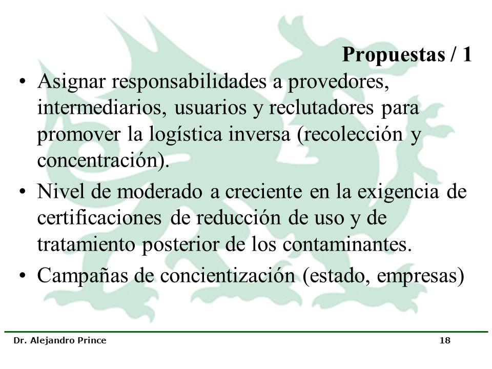 Campañas de concientización (estado, empresas)