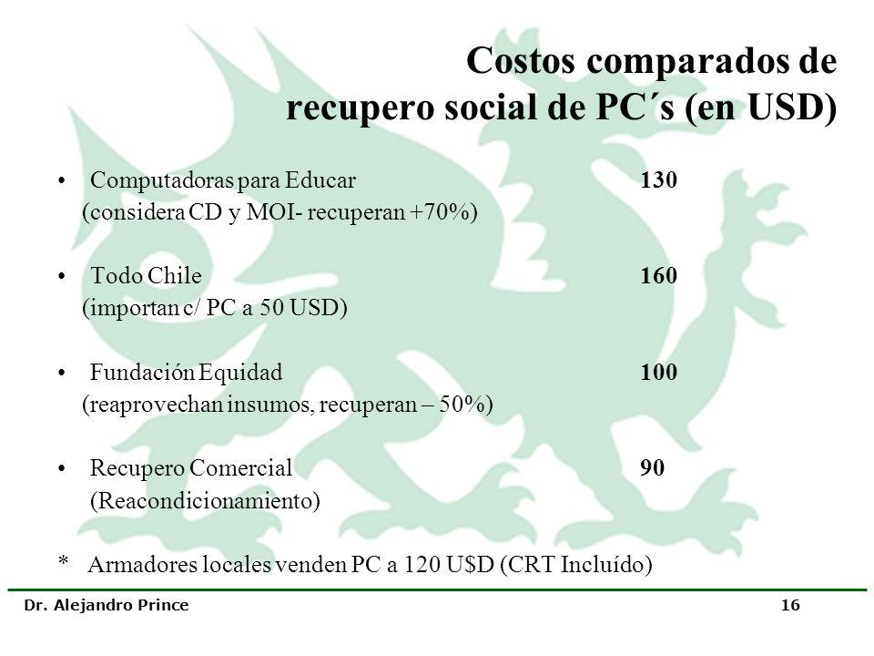 Costos comparados de recupero social de PC´s (en USD)
