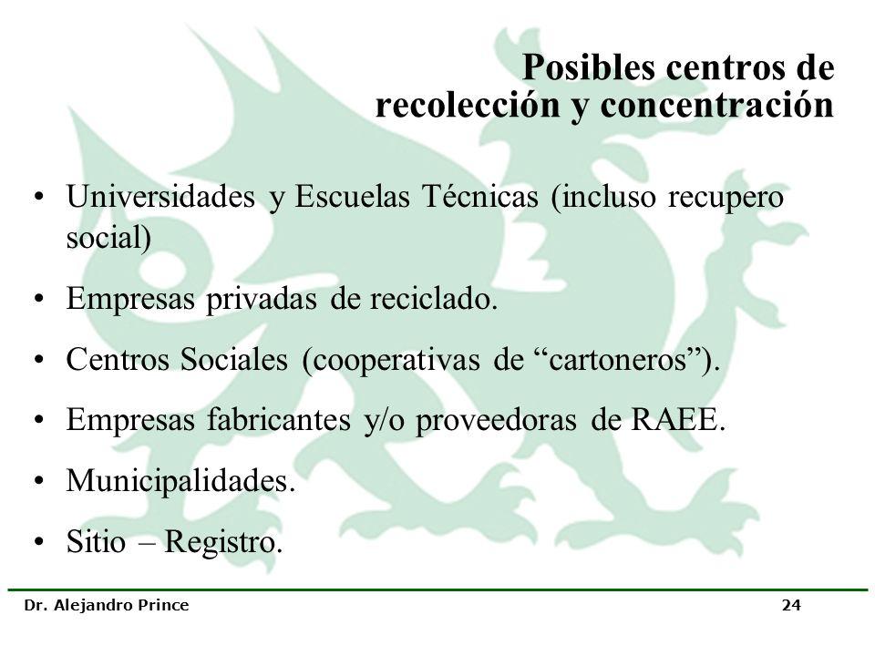 Posibles centros de recolección y concentración