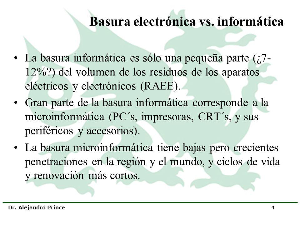Basura electrónica vs. informática
