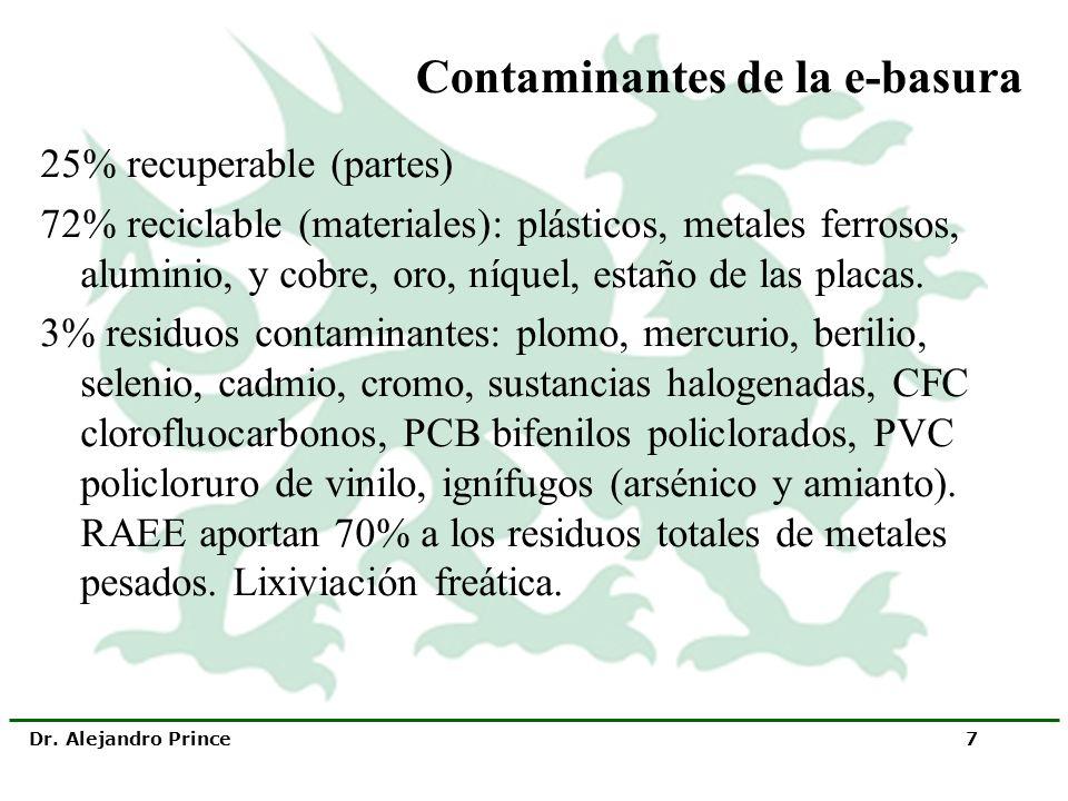 Contaminantes de la e-basura