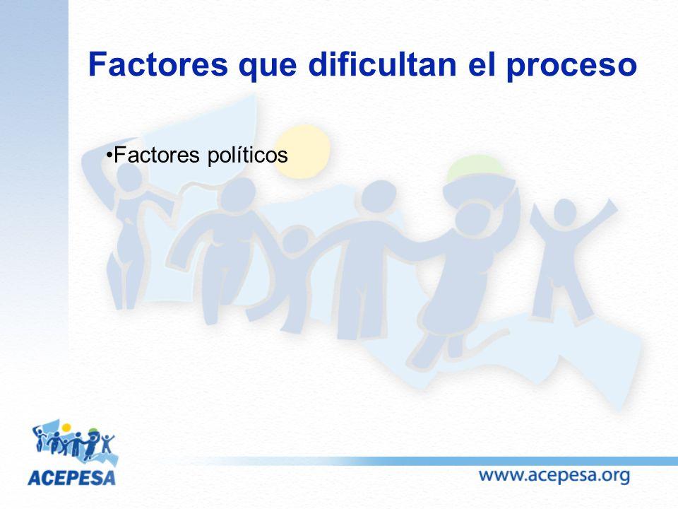 Factores que dificultan el proceso