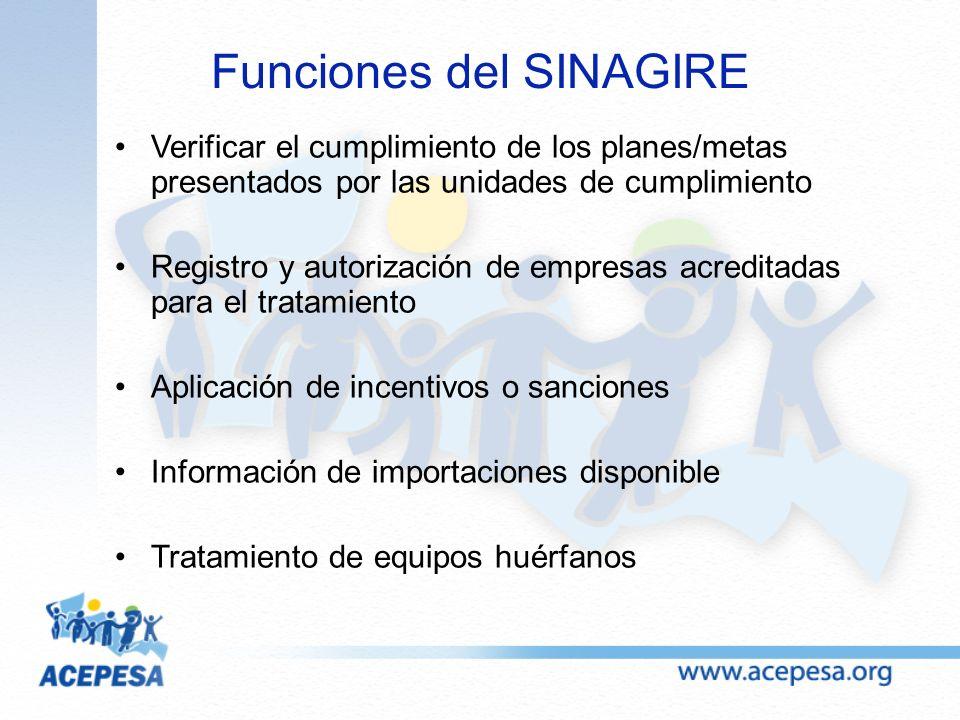Funciones del SINAGIRE