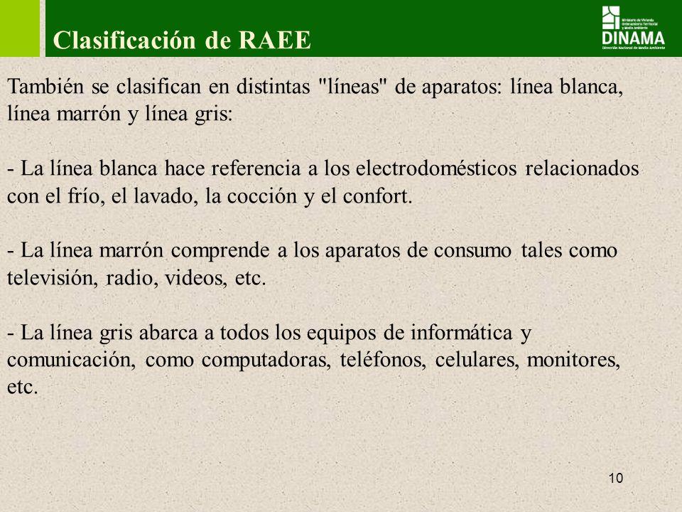 Clasificación de RAEETambién se clasifican en distintas líneas de aparatos: línea blanca, línea marrón y línea gris: